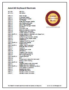 Autocad commands pdf