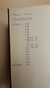 Lead_List